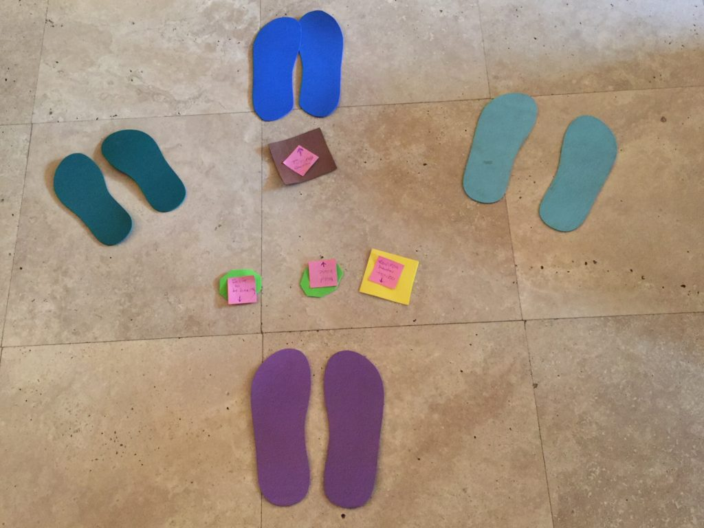 Footprint Mapping Family Constellations