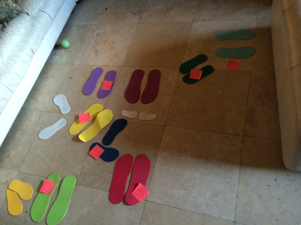 Footprint Mapping Constellations